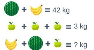 Level 122 - What's the answer?