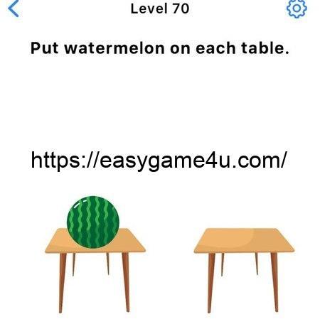 Level 70 - Put watermelon on each table